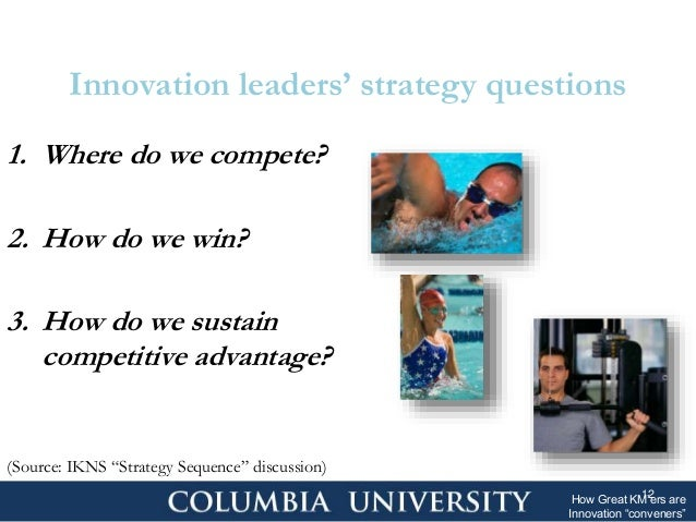 Innovation leaders' strategy questions 1. Where do we compete? 2. How do we win? 3. How do we sustain competitive advantag...