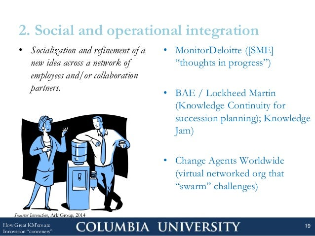 2. Social and operational integration • Socialization and refinement of a new idea across a network of employees and/or co...