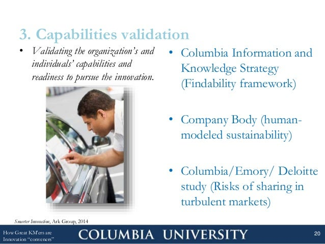 3. Capabilities validation • Validating the organization's and individuals' capabilities and readiness to pursue the innov...