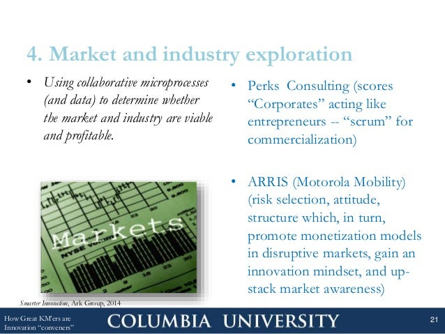 4. Market and industry exploration • Using collaborative microprocesses (and data) to determine whether the market and ind...