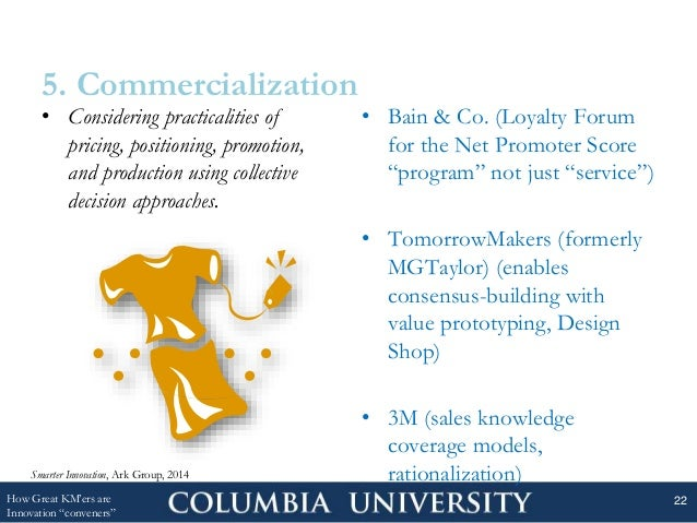 5. Commercialization • Considering practicalities of pricing, positioning, promotion, and production using collective deci...