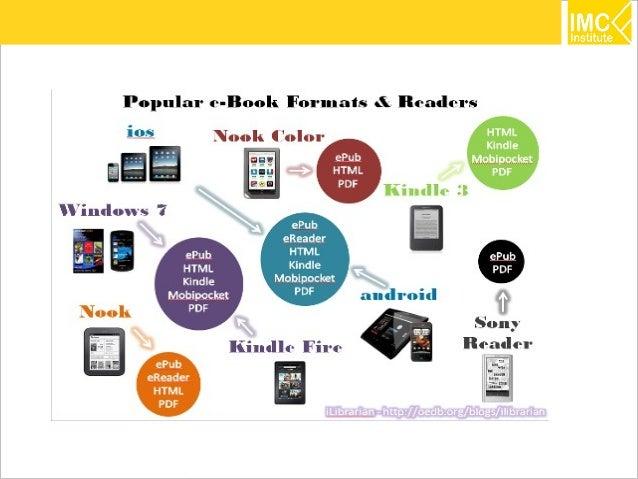 open source epub reader windows 8