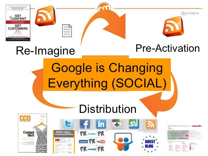 Pre-Activation Distribution Re-Imagine Google is Changing Everything (SOCIAL)