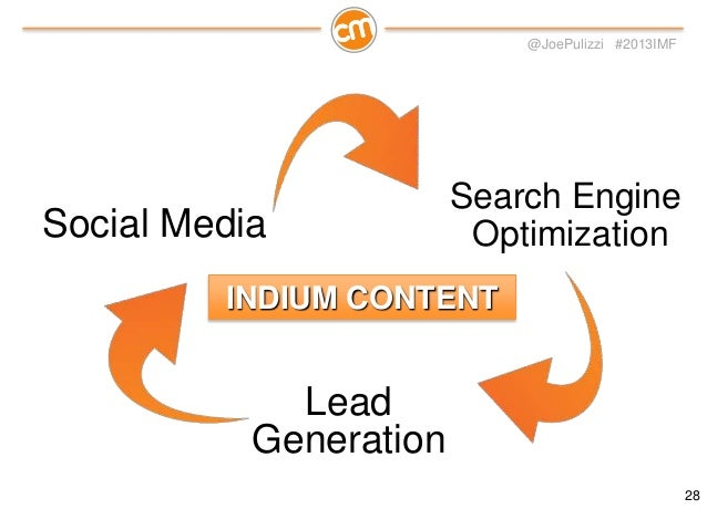 @JoePulizzi #2013IMF  Create a Content Marketing Mission  29