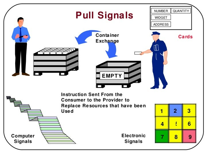 visual work instruction template - visual work instruction template lean six sigma storyboard