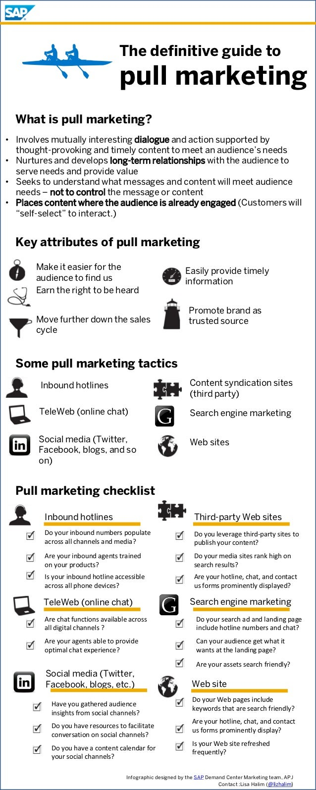 The definitive guide to                                  pull marketing  What is pull marketing?• Involves mutually intere...