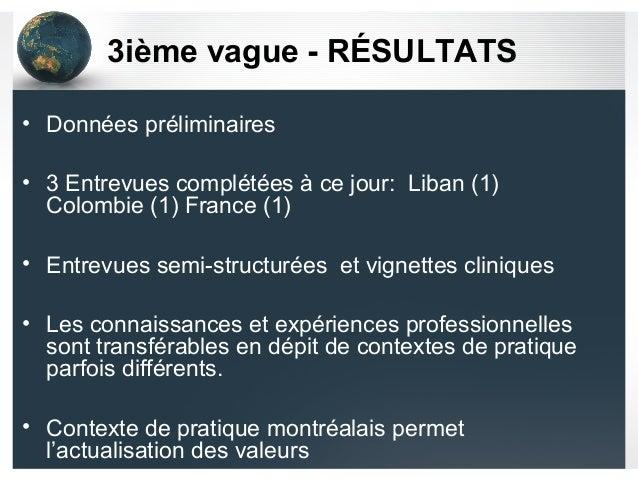 3ième vague - RÉSULTATS • Donnéespréliminaires • 3Entrevuescomplétéesàcejour:Liban(1) Colombie(1)France(1) • ...