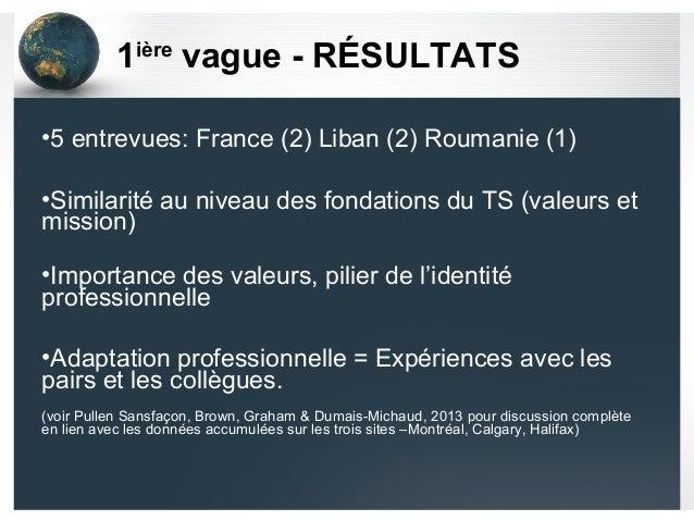 1ière vague - RÉSULTATS •5 entrevues: France (2) Liban (2) Roumanie (1) •Similarité au niveau des fondations du TS (valeur...