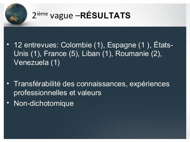 2ième vague –RÉSULTATS • 12 entrevues: Colombie (1), Espagne (1 ), États- Unis (1), France (5), Liban (1), Roumanie (2), V...