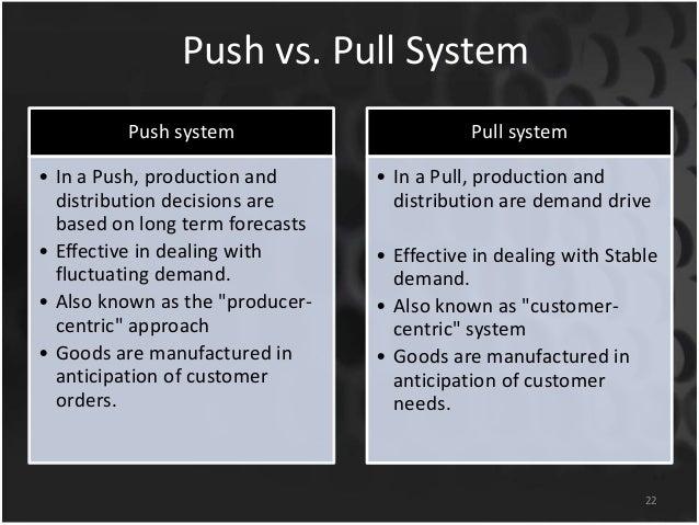 Pull Vs Push Production