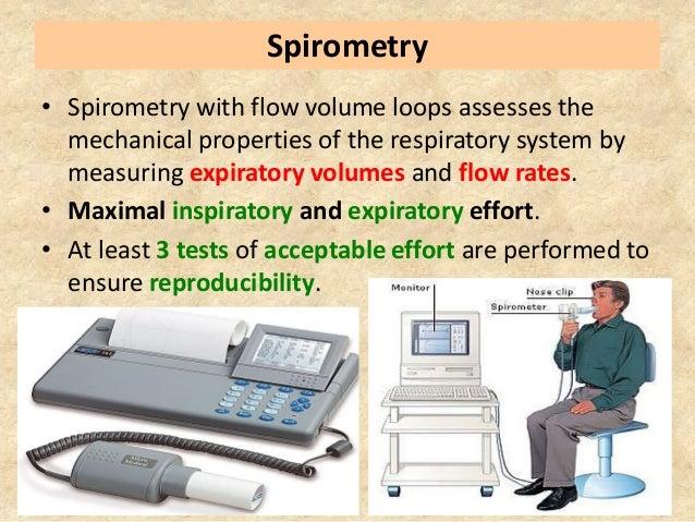 Pulmonary Function Testing Spirometry