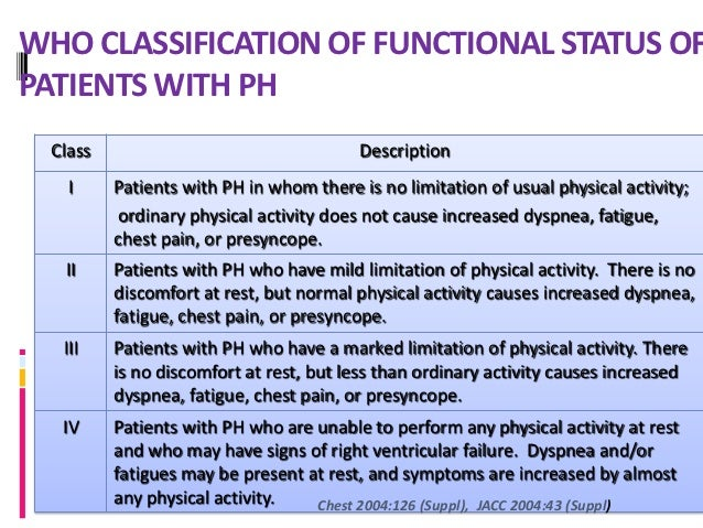PARAMETERS OF WORSE PROGNOSISIN PAH Presence of RV failure Rapid progression of symptoms Syncope WHO –FC IV 6 MWT < 3...
