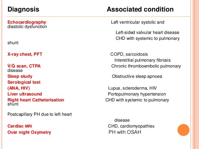 Pulmonary Hypertension And Anesthesia