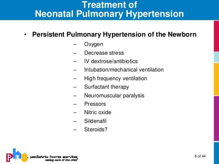 Sildenafil For Pulmonary Hypertension