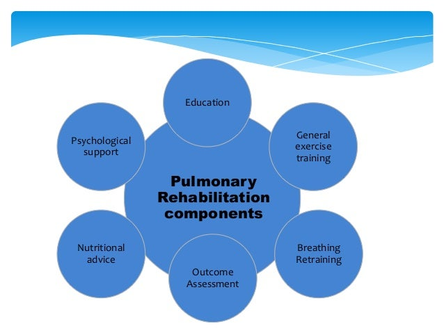 Pulmonary Rehabilitation pptx