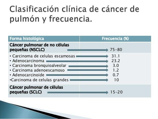 Anatomía Patológica de los Tumores Pulmonares Slide 5