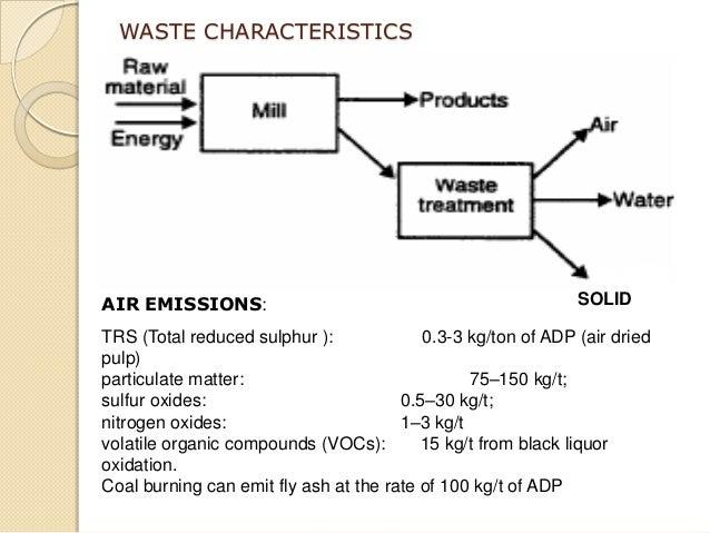 Water Use, Reuse and Effluent Treatment