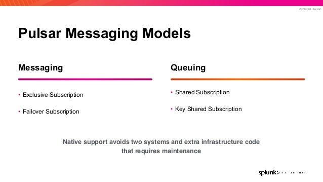 © 2020 SPLUNK INC. Pulsar Messaging Models • Shared Subscription • Key Shared Subscription Messaging Queuing • Exclusive S...