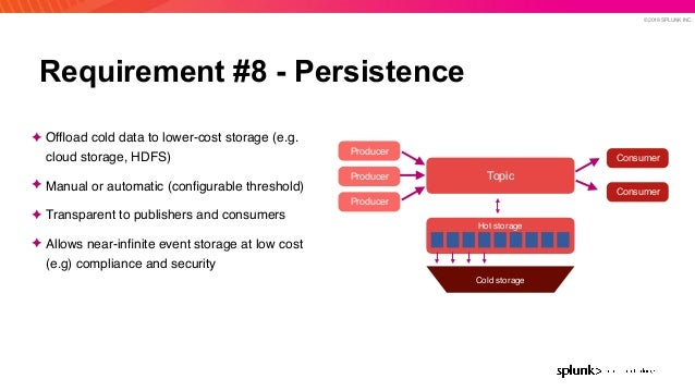 © 2019 SPLUNK INC. Requirement #8 - Persistence Producer Producer Producer Consumer Consumer Cold storage Hot storage Topi...