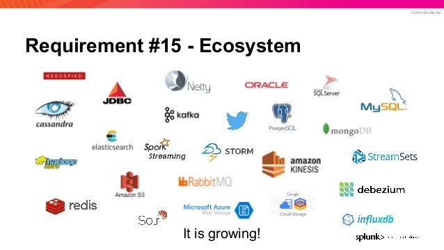 © 2019 SPLUNK INC. Requirement #15 - Ecosystem It is growing!