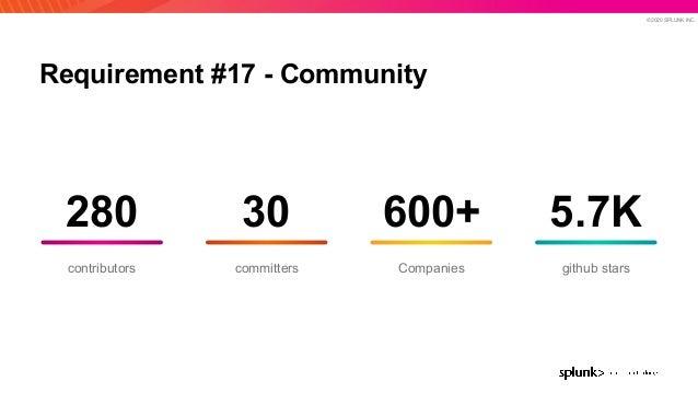 © 2020 SPLUNK INC. Requirement #17 - Community 280 contributors 30 committers 600+ Companies 5.7K github stars