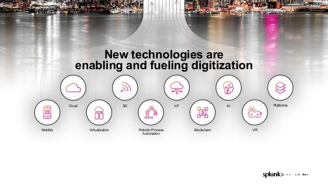 © 2020 SPLUNK INC. Cloud 5G IoT AI Mobility Virtualization Robotic Process Automation Blockchain VR Platforms New technol...