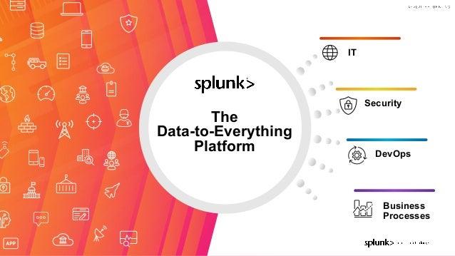 © 2020 SPLUNK INC. Data LakesMaster Data Management ETL Point Data Management  Solutions Data Silos Business Processes ...