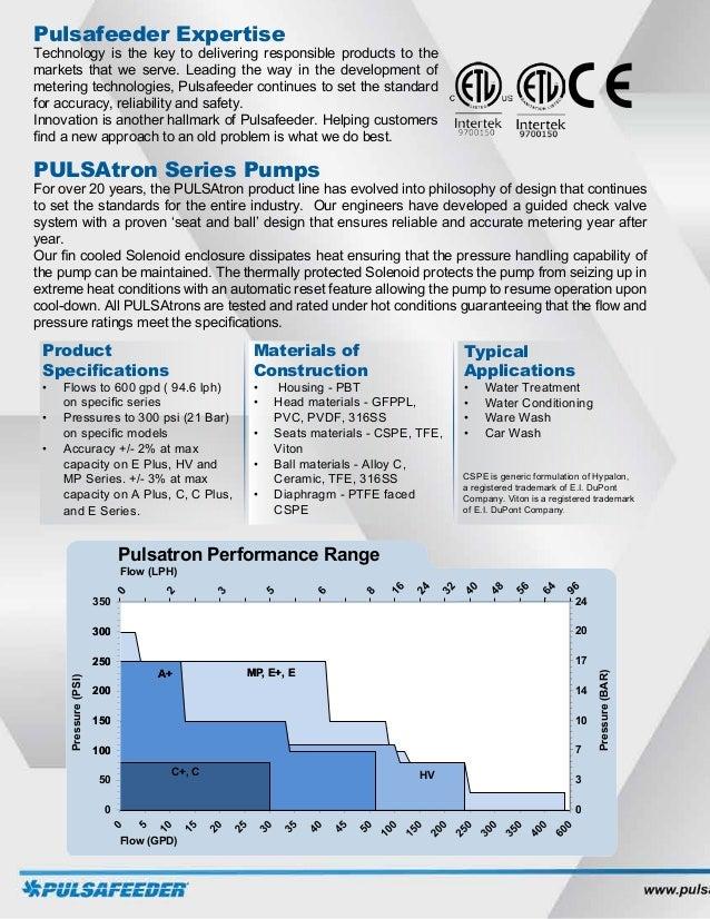 مضخات القياس الإلكترونية PULSATRON SERIES A PLUS