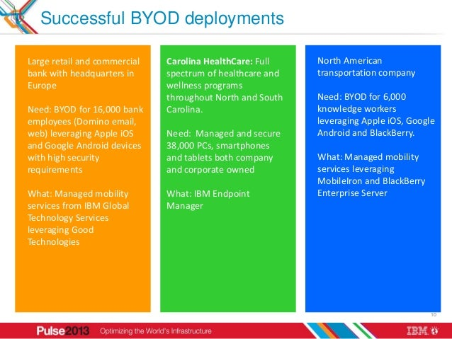 Successful BYOD deploymentsLarge retail and commercial   Carolina HealthCare: Full    North Americanbank with headquarters...