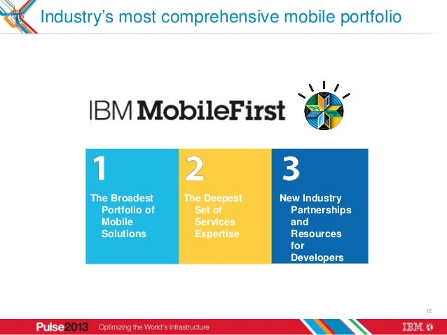 Industry's most comprehensive mobile portfolio      The Broadest     The Deepest   New Industry        Portfolio of     Se...