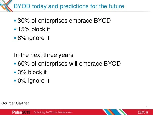 BYOD today and predictions for the future       30% of enterprises embrace BYOD       15% block it       8% ignore it  ...