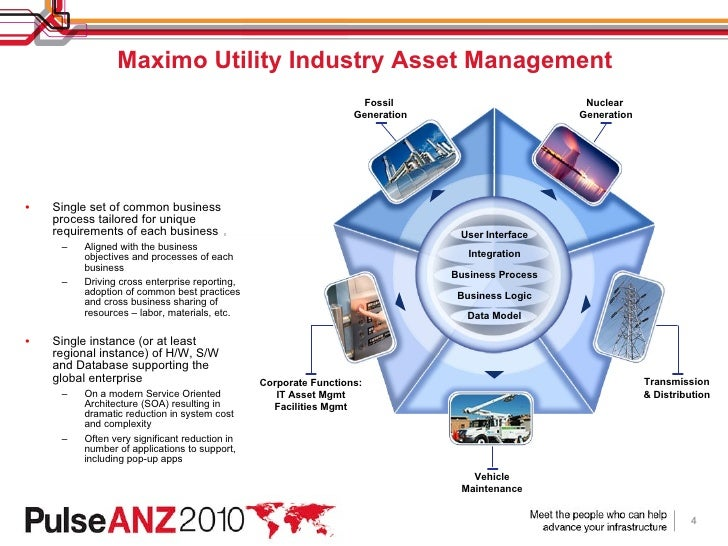 IBM Maximo for Utilities