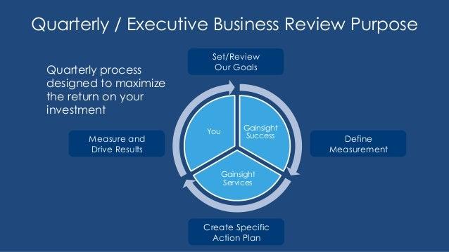 Quarterly business report yolarnetonic quarterly business review template qbr template customer success flashek Choice Image