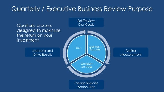 Quarterly / Executive Business Review Template; 2.