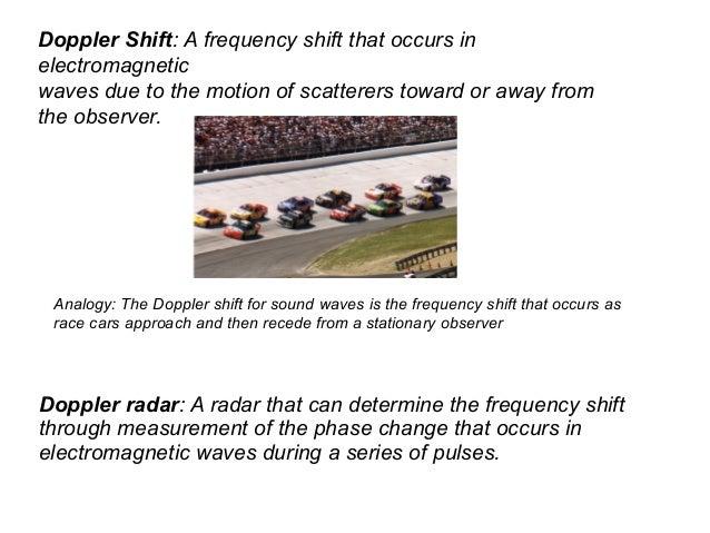 Doppler radar indicator mt4