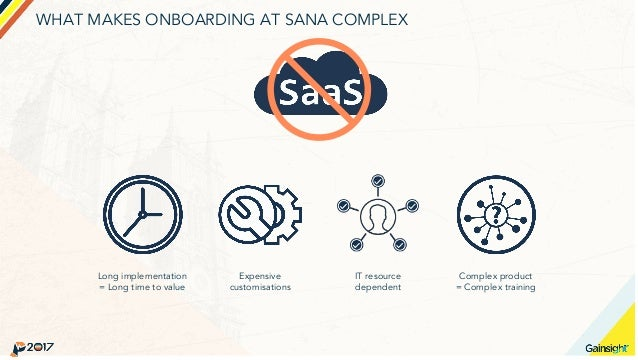WHAT MAKES ONBOARDING AT SANA COMPLEX Long implementation = Long time to value Expensive customisations IT resource depend...