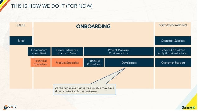 THIS IS HOW WE DO IT (FOR NOW) SALES ONBOARDING POST-ONBOARDING Sales Customer Success E-commerce Consultant Project Manag...