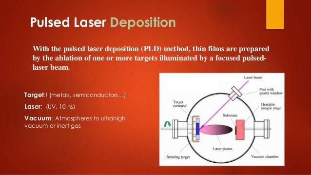 Pulse Laser Deposition Of Thin Film