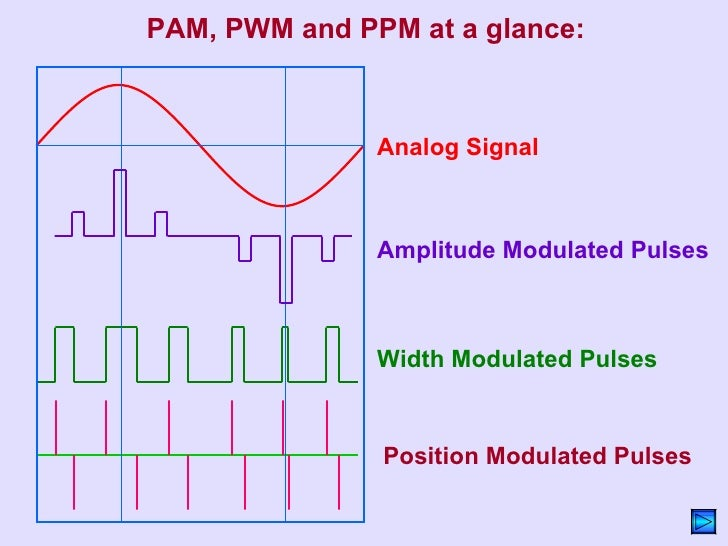 pulse modulation Pulse electronics is a worldwide leader in electronic component design and manufacturing with an extensive line of state-of-the-art catalog products as well as.