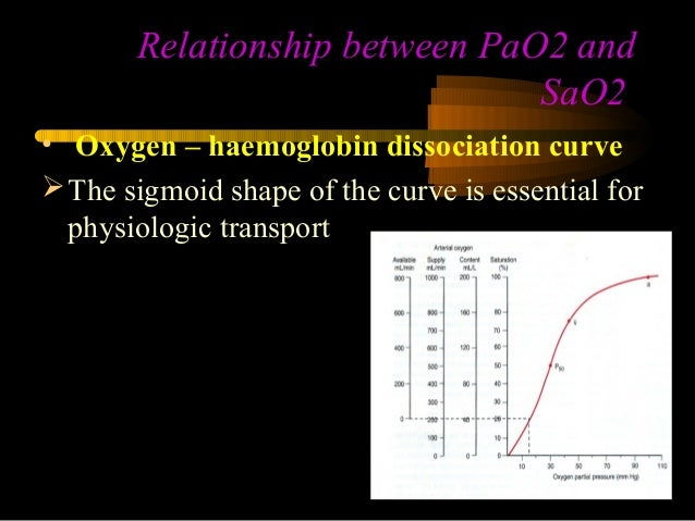 pao2 and spo2 relationship quotes