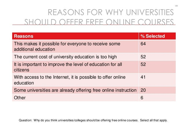 college and university education should be free