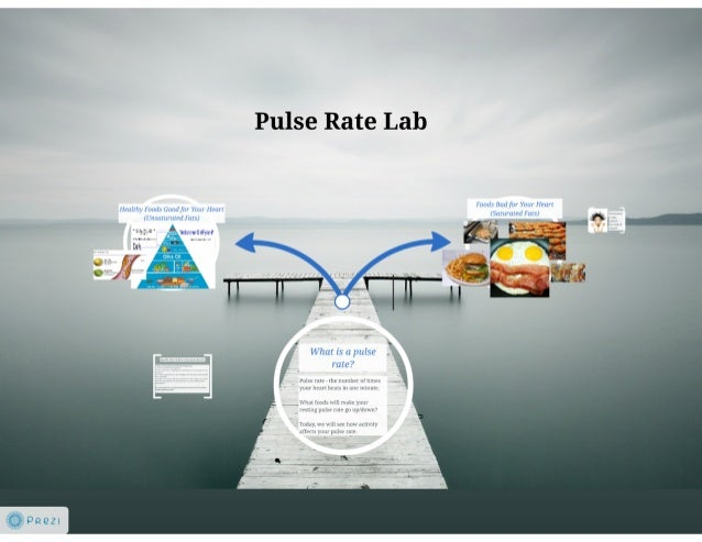 Pulse Rate Presentation