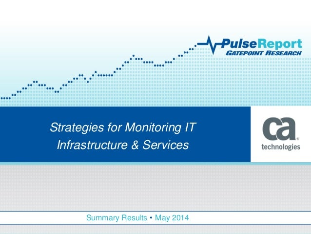 Summary Results • May 2014 Strategies for Monitoring IT Infrastructure & Services