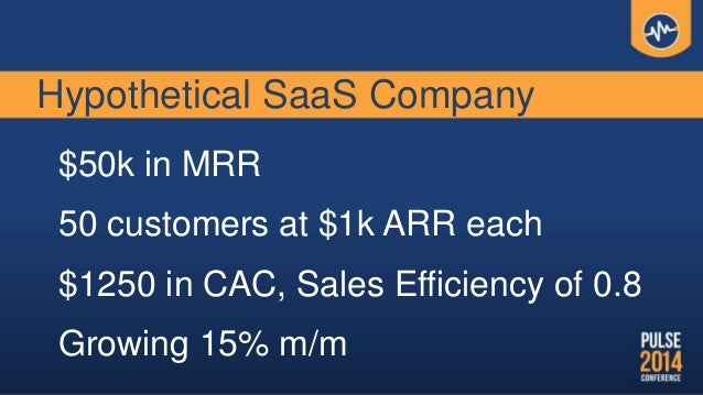 Hypothetical SaaS Company $50k in MRR 50 customers at $1k ARR each $1250 in CAC, Sales Efficiency of 0.8 Growing 15% m/m
