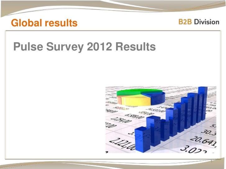 Global resultsPulse Survey 2012 Results                            1