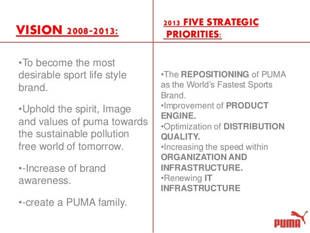puma marketing strategies Marketing strategy and types of strategies 2126 words | 9 pages marketing strategy marketing strategy is a process that can allow an organization to concentrate its.