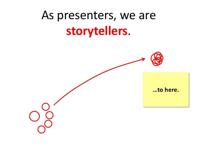 1 simple way to better presentations: don't outline, PUMA! Slide 3
