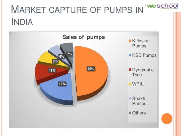 Grundfos India Pumps Catalogue