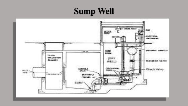 sewer lift station diagram trusted wiring diagram lift station motor dry pit lift station diagram diy enthusiasts wiring diagrams \\u2022 sewer system sewer lift station diagram