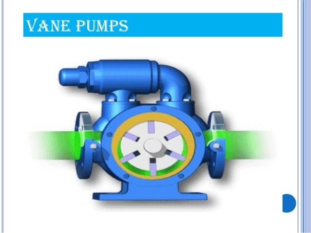 Piston Pump Axial Piston Pump Ppt